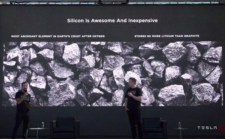 Заявка на патент Tesla = процесс извлечения лития из глинистых минералов